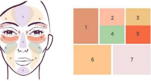 化妆遮瑕的正确步骤你知道吗 遮瑕膏怎么用具体步骤粉底前还是粉底后